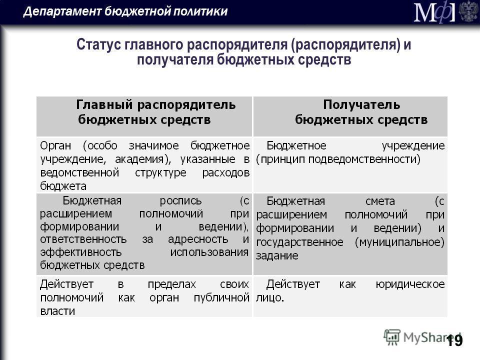 Департамент бюджетной политики 19 Статус главного распорядителя (распорядителя) и получателя бюджетных средств