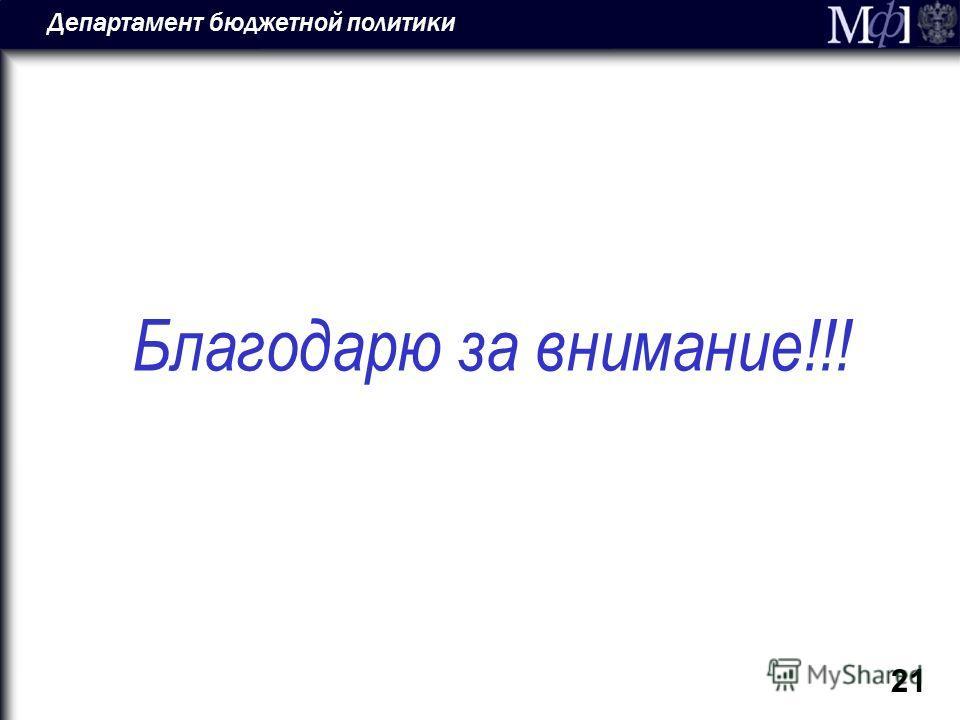 Департамент бюджетной политики 21 Благодарю за внимание!!!