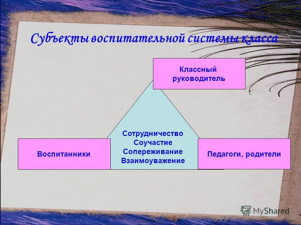 Субъекты воспитательной системы класса Сотрудничество Соучастие Сопереживание Взаимоуважение Воспитанники Педагоги, родители Классный руководитель