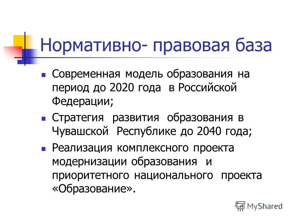 Нормативно- правовая база Современная модель образования на период до 2020 года в Российской Федерации; Стратегия развития образования в Чувашской Республике до 2040 года; Реализация комплексного проекта модернизации образования и приоритетного нацио