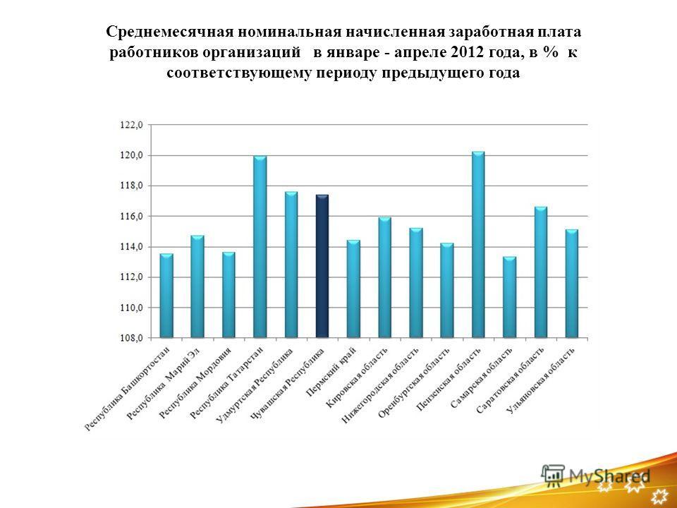 Среднемесячная номинальная начисленная заработная плата работников организаций в январе - апреле 2012 года, в % к соответствующему периоду предыдущего года