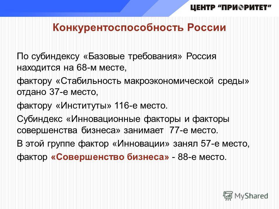 Конкурентоспособность России По субиндексу «Базовые требования» Россия находится на 68-м месте, фактору «Стабильность макроэкономической среды» отдано 37-е место, фактору «Институты» 116-е место. Субиндекс «Инновационные факторы и факторы совершенств