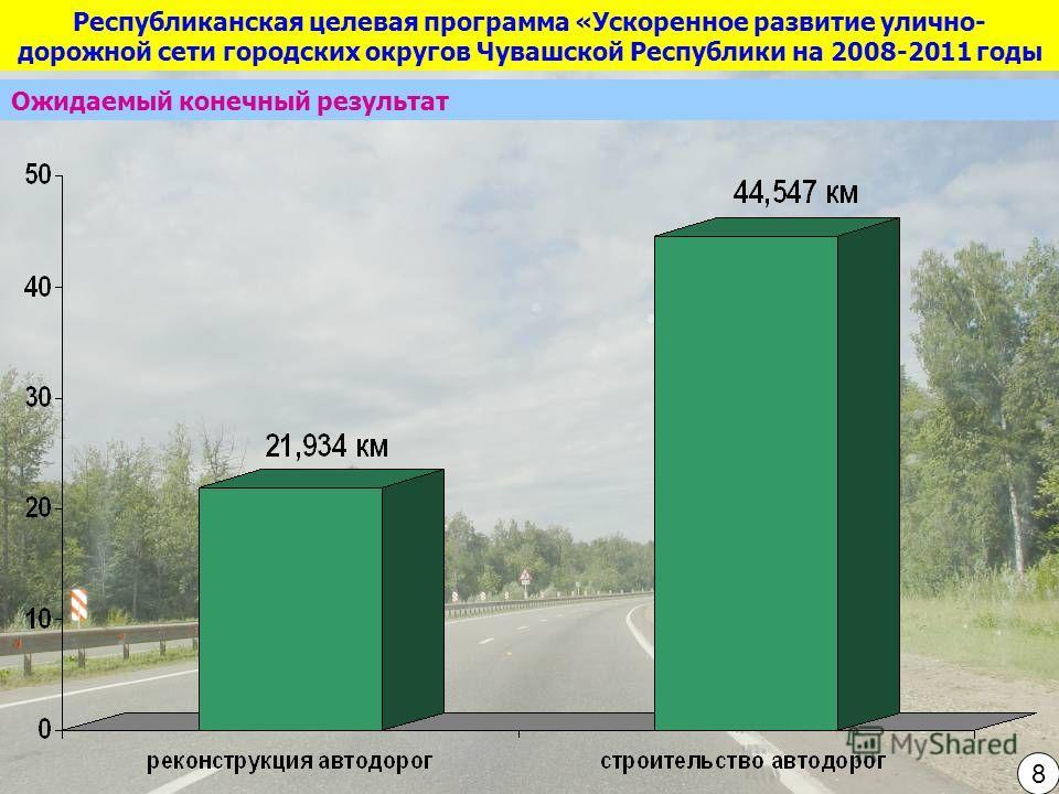 Республиканская целевая программа «Ускоренное развитие улично- дорожной сети городских округов Чувашской Республики на 2008-2011 годы Ожидаемый конечный результат 8