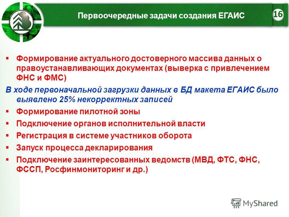 Первоочередные задачи создания ЕГАИС 16 Формирование актуального достоверного массива данных о правоустанавливающих документах (выверка с привлечением ФНС и ФМС) В ходе первоначальной загрузки данных в БД макета ЕГАИС было выявлено 25% некорректных з