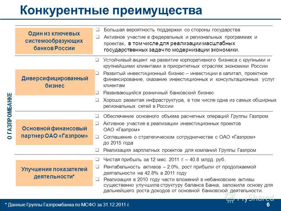 6 Диверсифицированный бизнес Один из ключевых системообразующих банков России Улучшение показателей деятельности* Основной финансовый партнер ОАО «Газпром» Большая вероятность поддержки со стороны государства Активное участие в федеральных и регионал