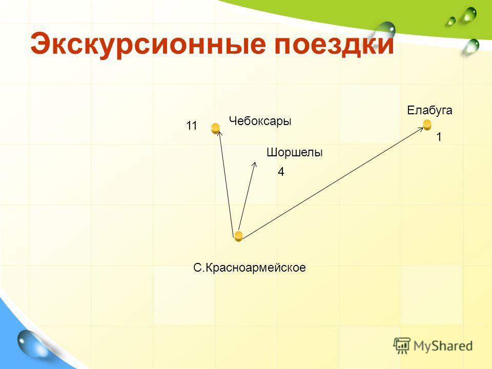 Экскурсионные поездки С.Красноармейское Чебоксары Шоршелы Елабуга 4 11 1