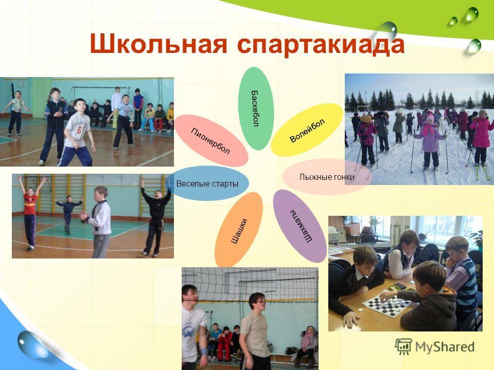 Школьная спартакиада Пионербол Волейбол Баскебол Лыжные гонки Веселые старты Шашки Шахматы Волейбол