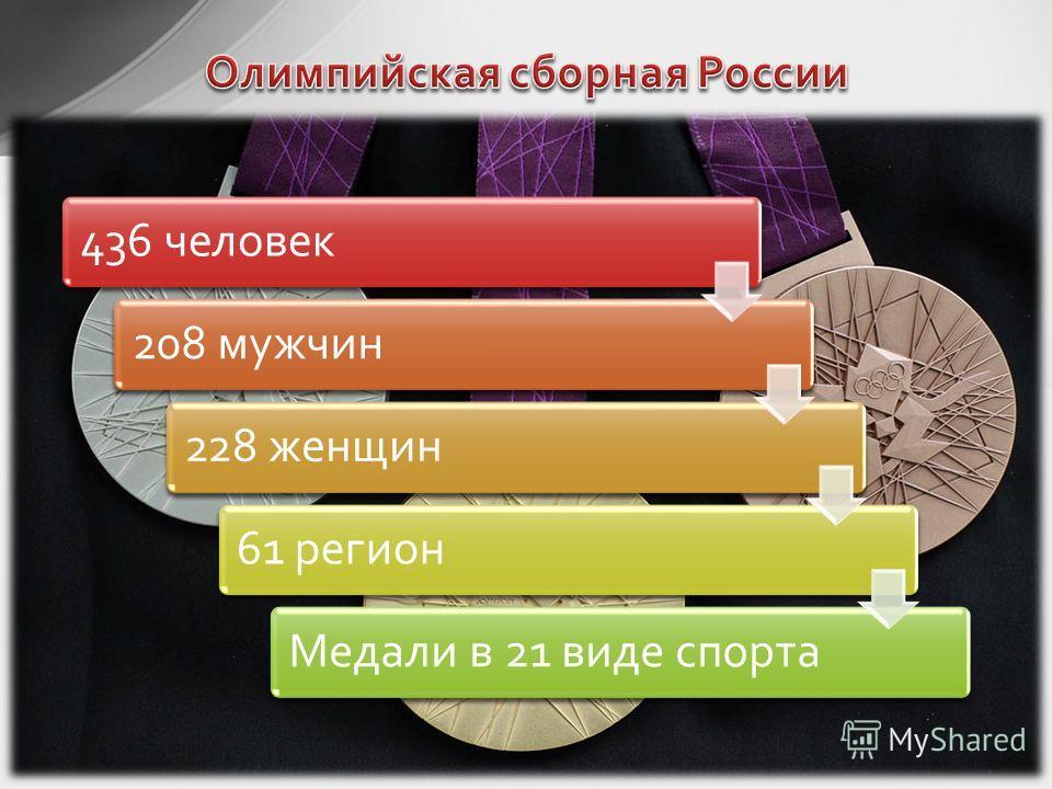 436 человек208 мужчин228 женщин61 регионМедали в 21 виде спорта
