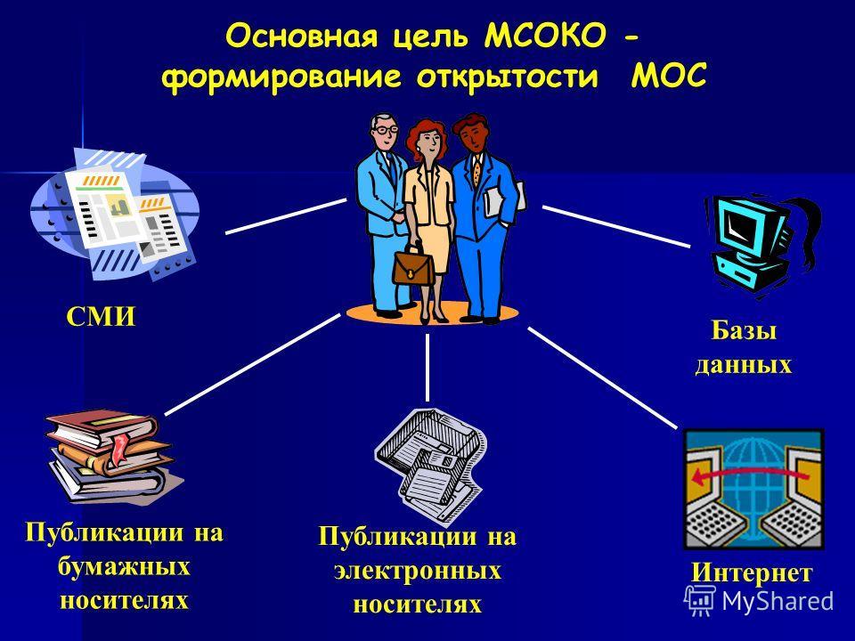 Основная цель МСОКО - формирование открытости МОС СМИ Интернет Базы данных Публикации на бумажных носителях Публикации на электронных носителях