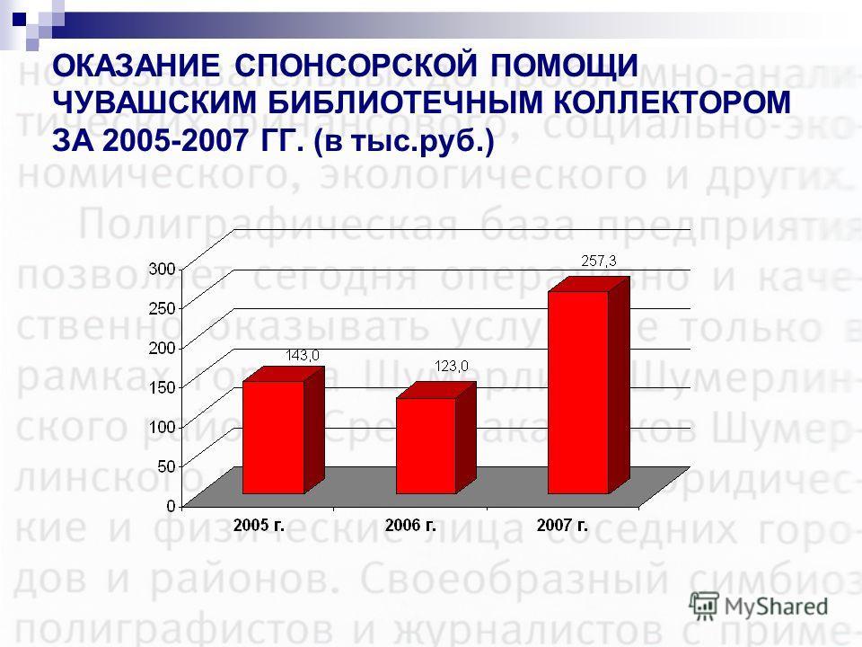 ОКАЗАНИЕ СПОНСОРСКОЙ ПОМОЩИ ЧУВАШСКИМ БИБЛИОТЕЧНЫМ КОЛЛЕКТОРОМ ЗА 2005-2007 ГГ. (в тыс.руб.)