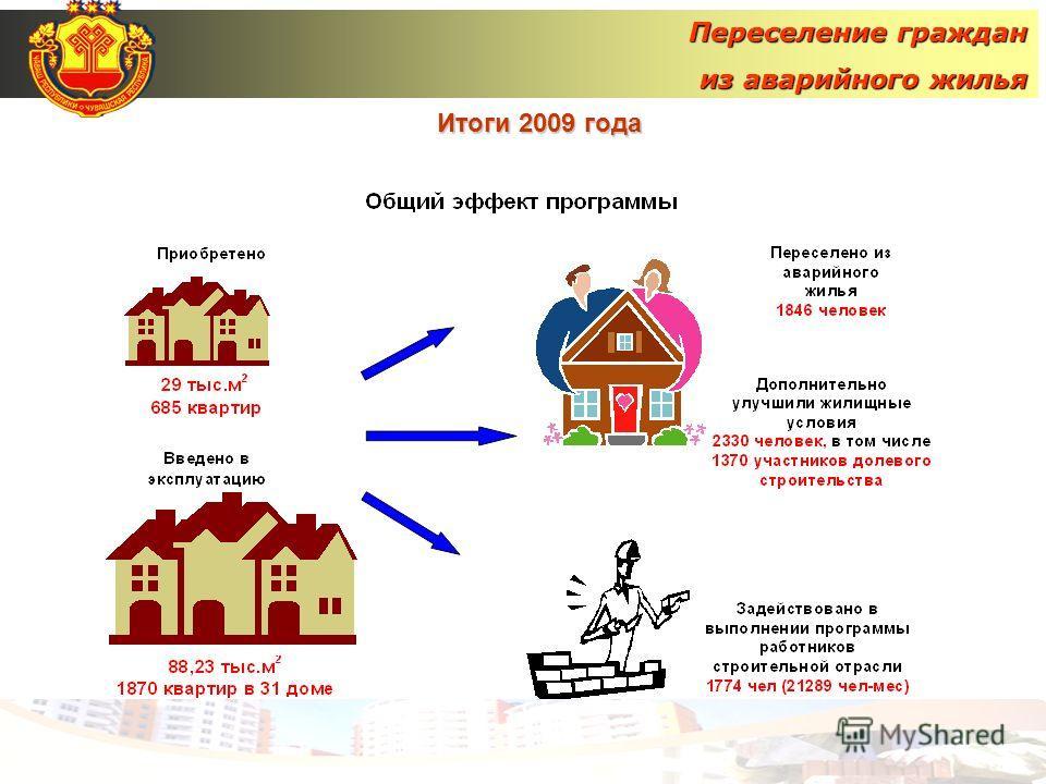 Переселение граждан из аварийного жилья Итоги 2009 года
