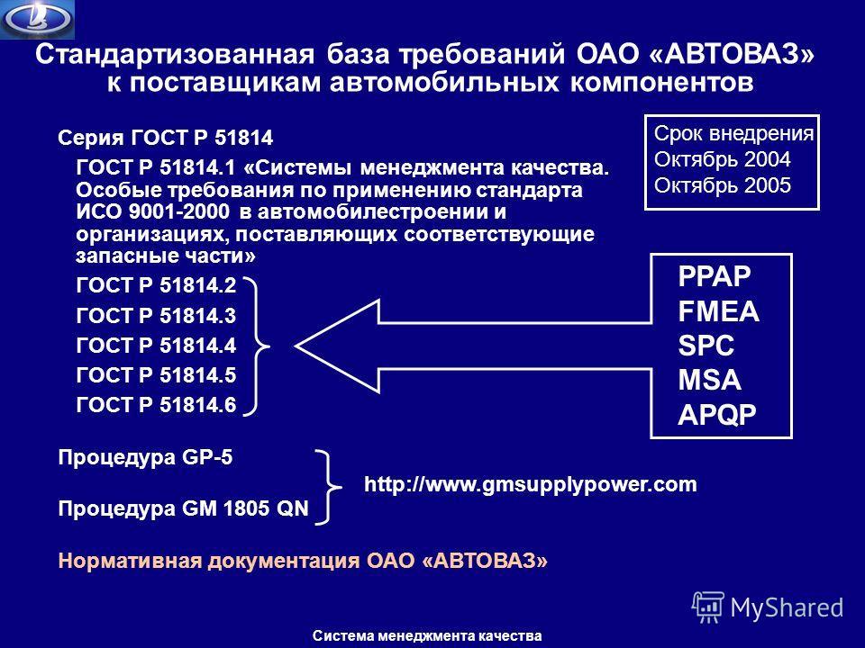 Стандартизованная база требований ОАО «АВТОВАЗ» к поставщикам автомобильных компонентов Серия ГОСТ Р 51814 ГОСТ Р 51814.1 «Системы менеджмента качества. Особые требования по применению стандарта ИСО 9001-2000 в автомобилестроении и организациях, пост