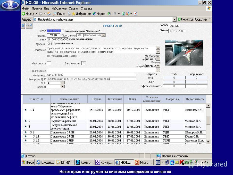 Некоторые инструменты системы менеджмента качества