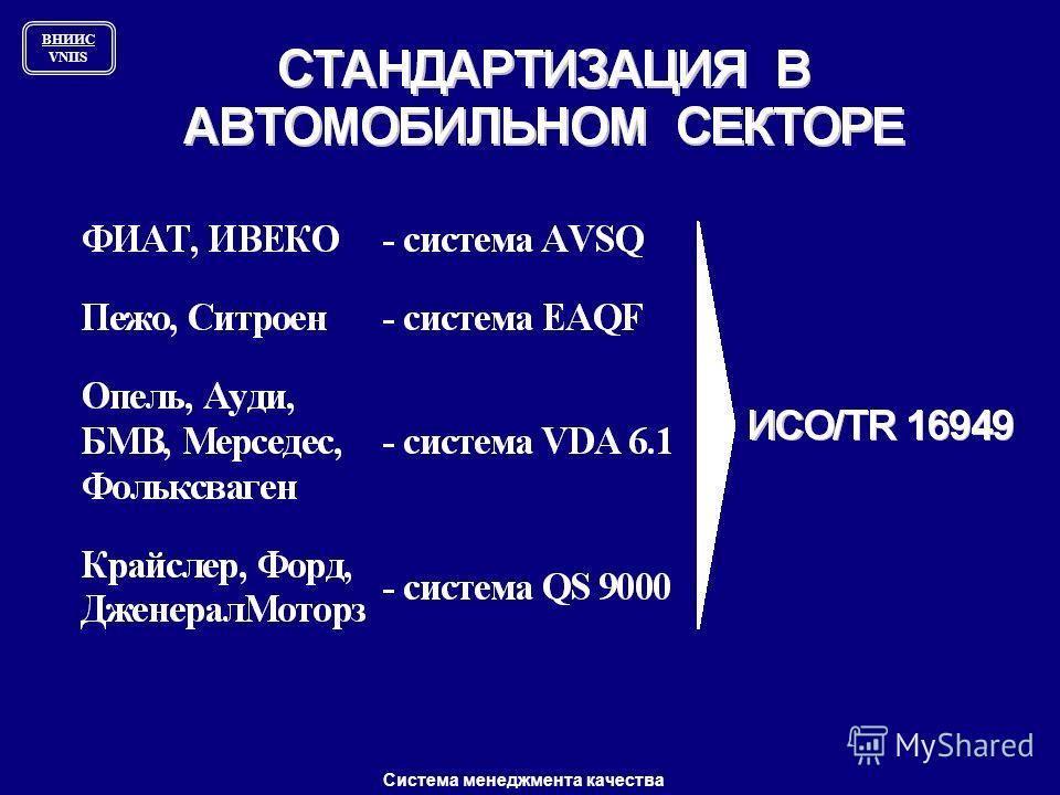 ВНИИС VNIIS Система менеджмента качества