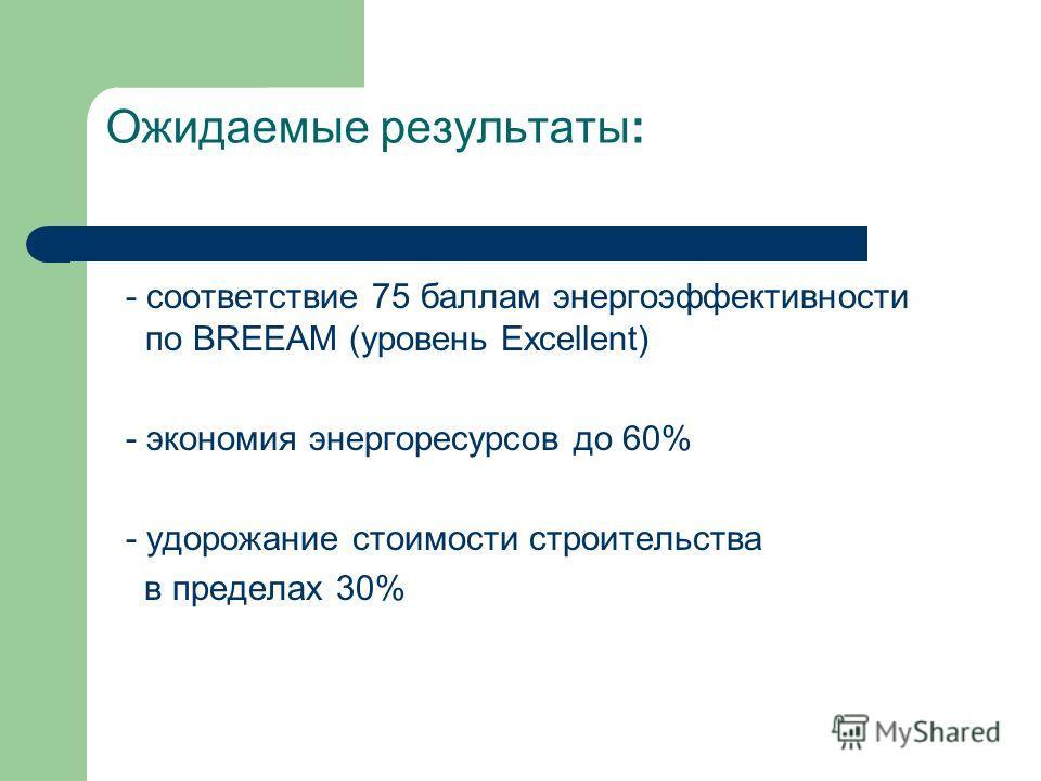 Ожидаемые результаты: - соответствие 75 баллам энергоэффективности по BREEAM (уровень Excellent) - экономия энергоресурсов до 60% - удорожание стоимости строительства в пределах 30%