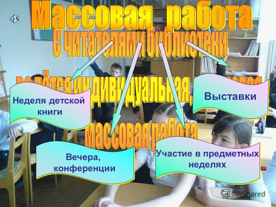 Неделя детской книги Неделя детской книги Участие в предметных неделях Участие в предметных неделях Выставки Вечера, конференции Вечера, конференции