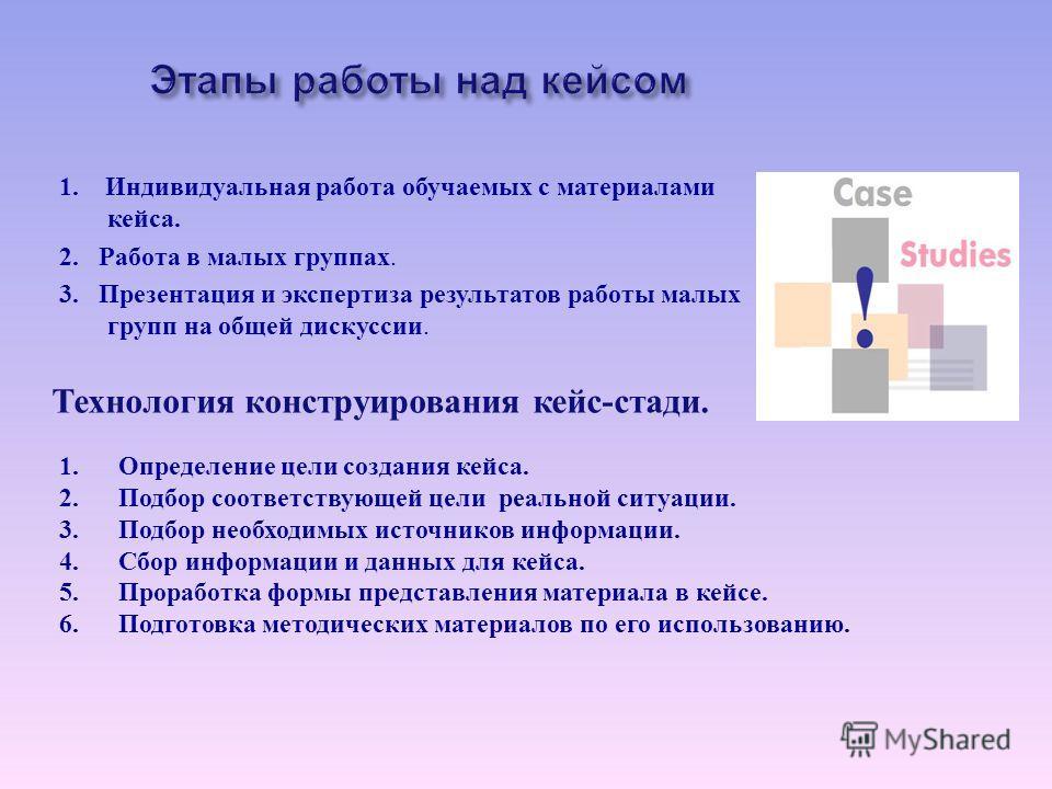 1. Индивидуальная работа обучаемых с материалами кейса. 2. Работа в малых группах. 3. Презентация и экспертиза результатов работы малых групп на общей дискуссии. Технология конструирования кейс - стади. 1.Определение цели создания кейса. 2.Подбор соо