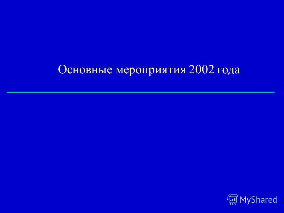 Основные мероприятия 2002 года
