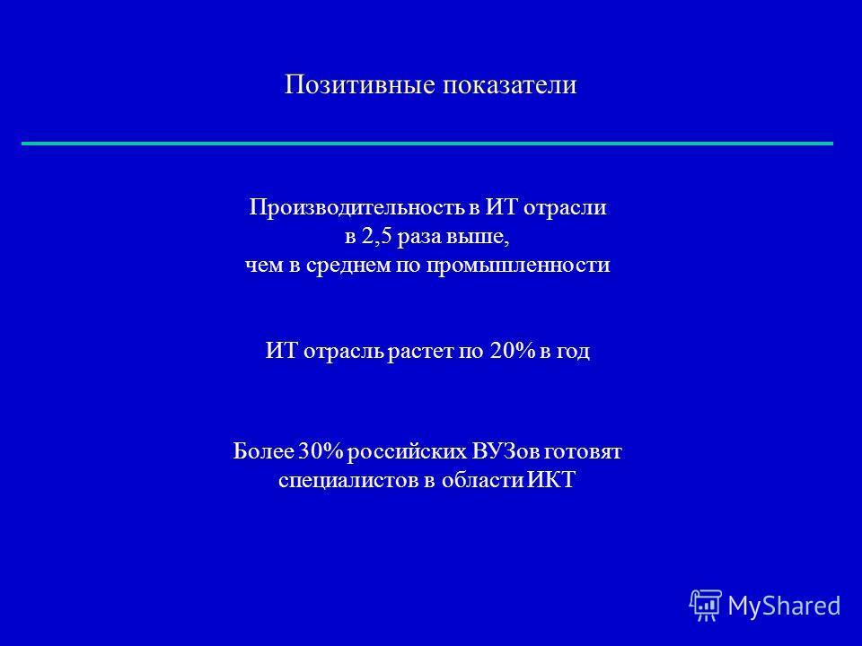 Производительность в ИТ отрасли в 2,5 раза выше, чем в среднем по промышленности ИТ отрасль растет по 20% в год Более 30% российских ВУЗов готовят специалистов в области ИКТ Позитивные показатели