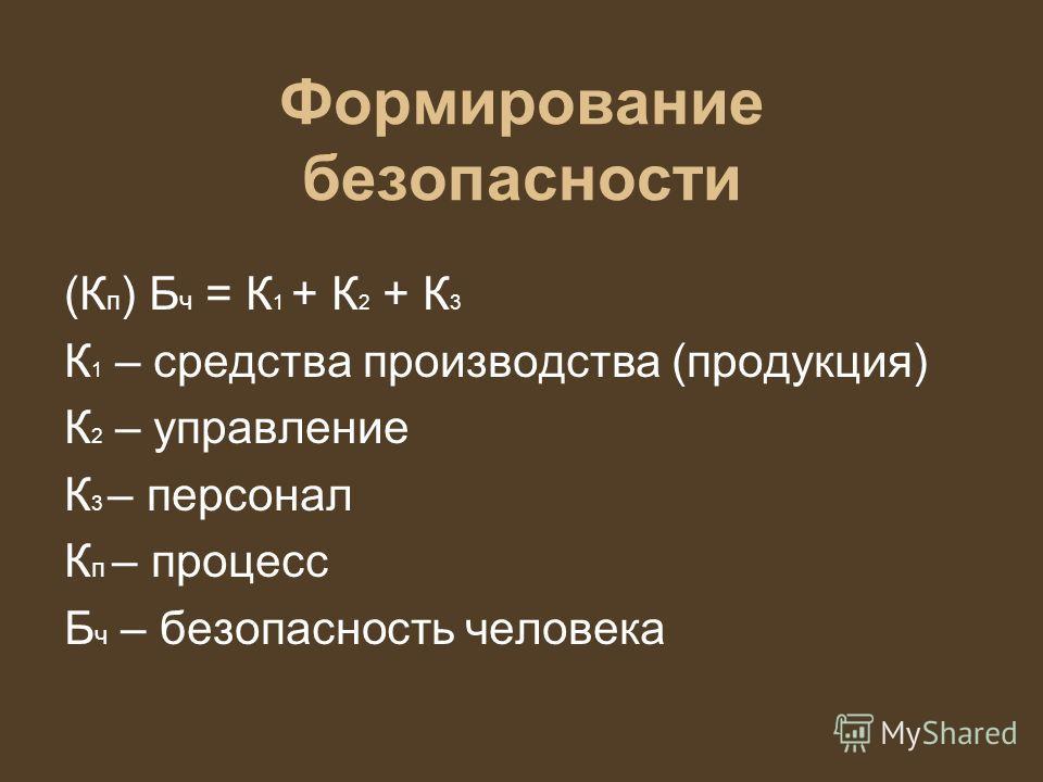 Формирование безопасности (К п ) Б ч = К 1 + К 2 + К 3 К 1 – средства производства (продукция) К 2 – управление К 3 – персонал К п – процесс Б ч – безопасность человека