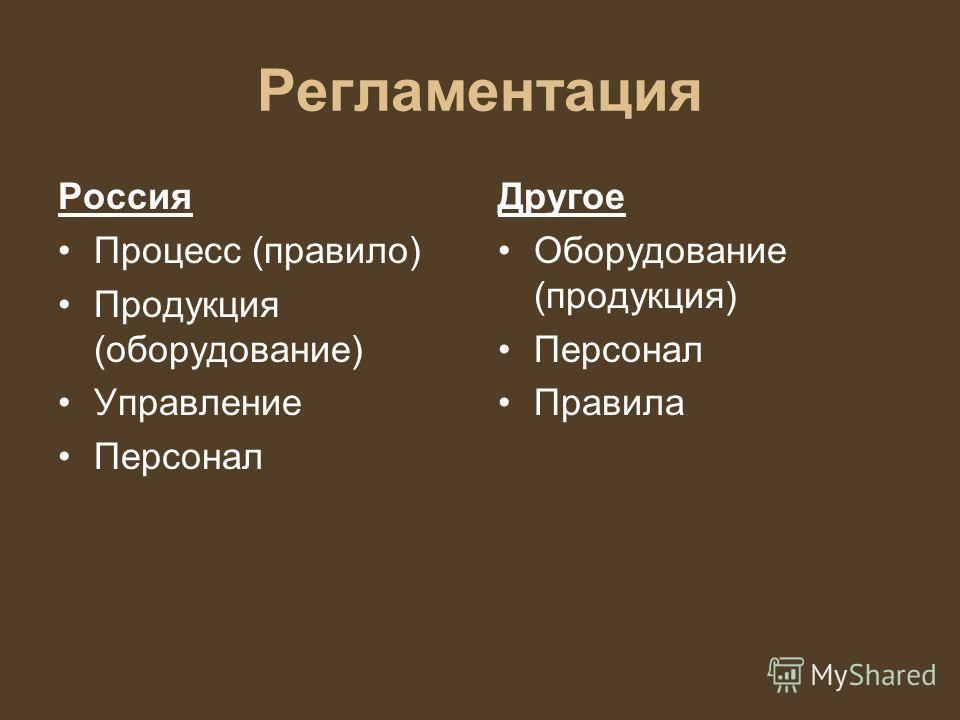 Регламентация Россия Процесс (правило) Продукция (оборудование) Управление Персонал Другое Оборудование (продукция) Персонал Правила