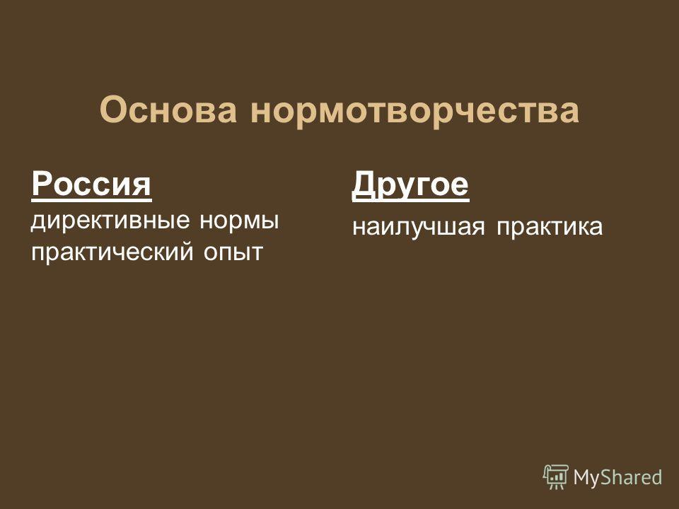Основа нормотворчества Другое наилучшая практика Россия директивные нормы практический опыт