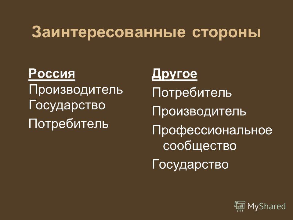 Заинтересованные стороны Россия Производитель Государство Потребитель Другое Потребитель Производитель Профессиональное сообщество Государство