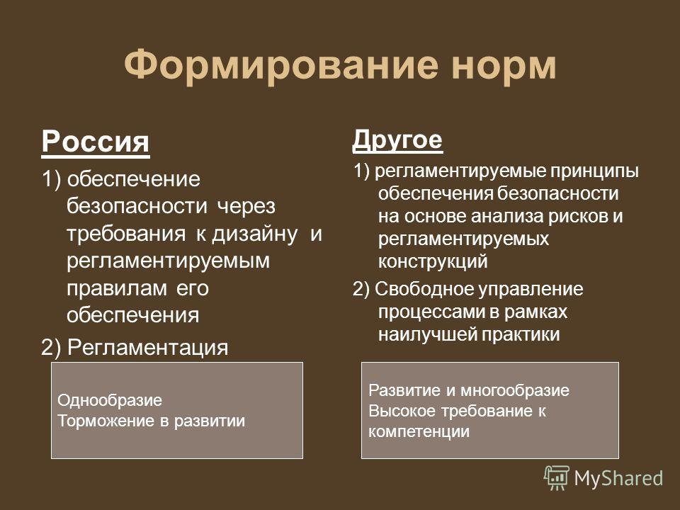 Формирование норм Россия 1) обеспечение безопасности через требования к дизайну и регламентируемым правилам его обеспечения 2) Регламентация процессов и контроль Другое 1) регламентируемые принципы обеспечения безопасности на основе анализа рисков и