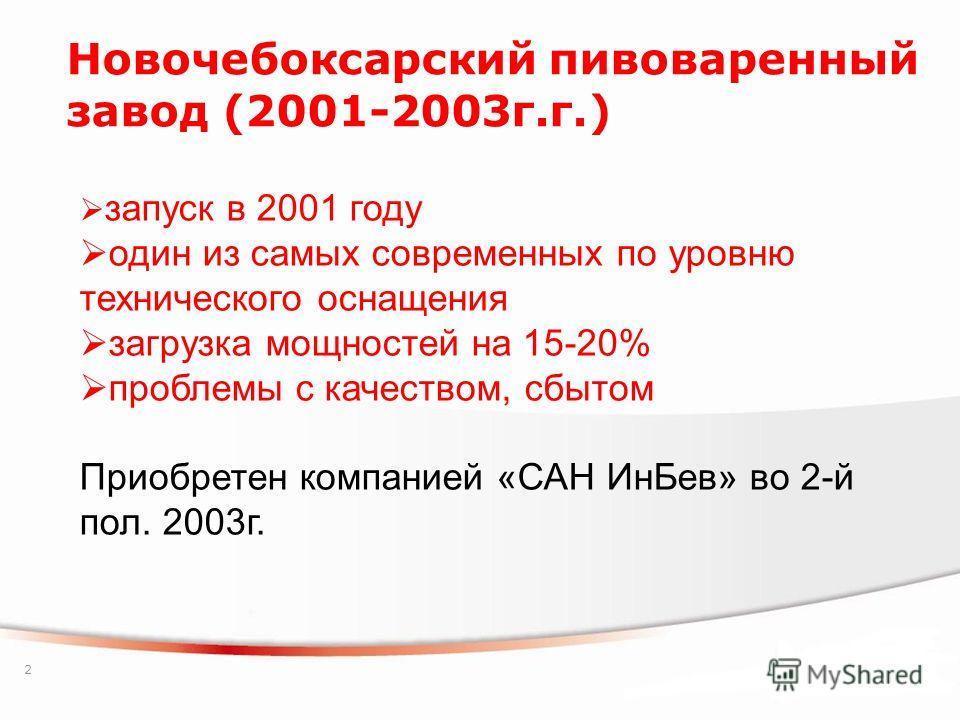 2 запуск в 2001 году один из самых современных по уровню технического оснащения загрузка мощностей на 15-20% проблемы с качеством, сбытом Приобретен компанией «САН ИнБев» во 2-й пол. 2003г. Новочебоксарский пивоваренный завод (2001-2003г.г.)