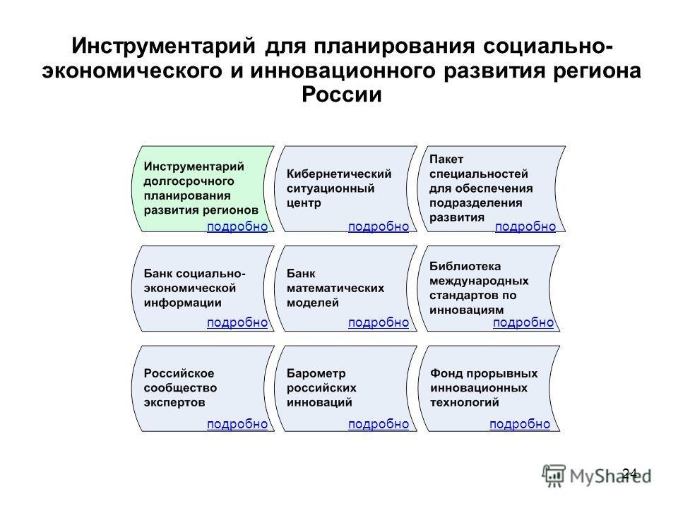 24 подробно Инструментарий для планирования социально- экономического и инновационного развития региона России