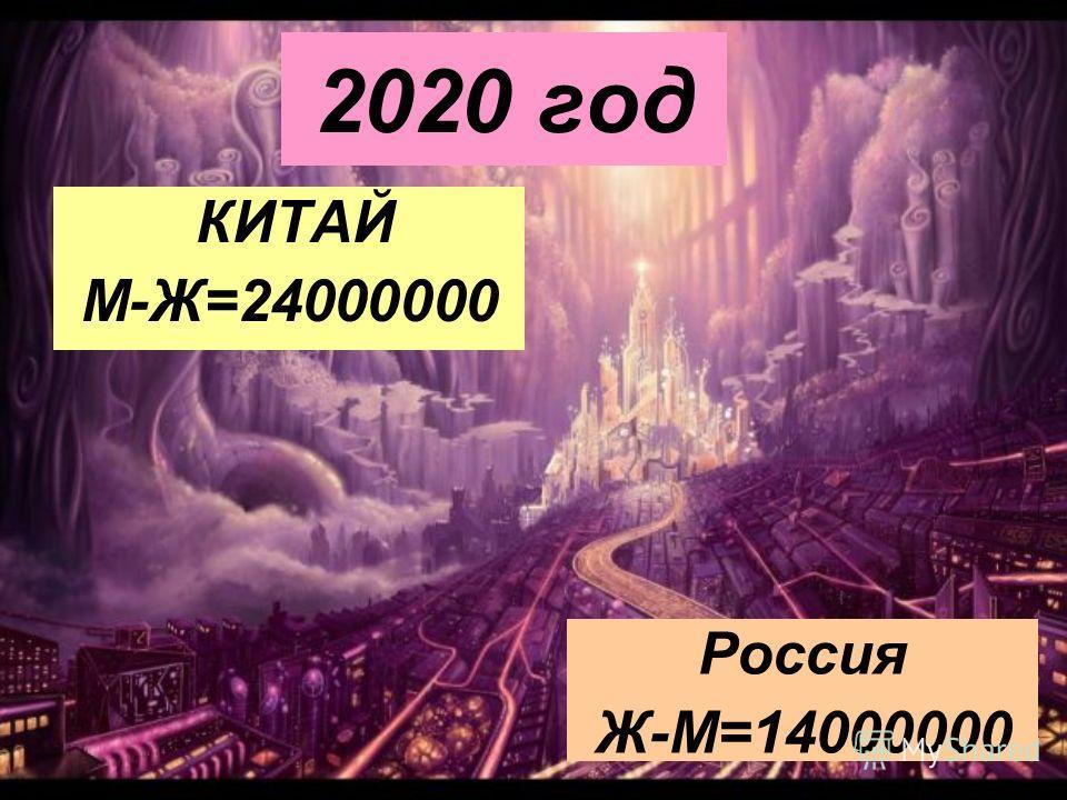 2020 год КИТАЙ М-Ж=24000000 Россия Ж-М=14000000