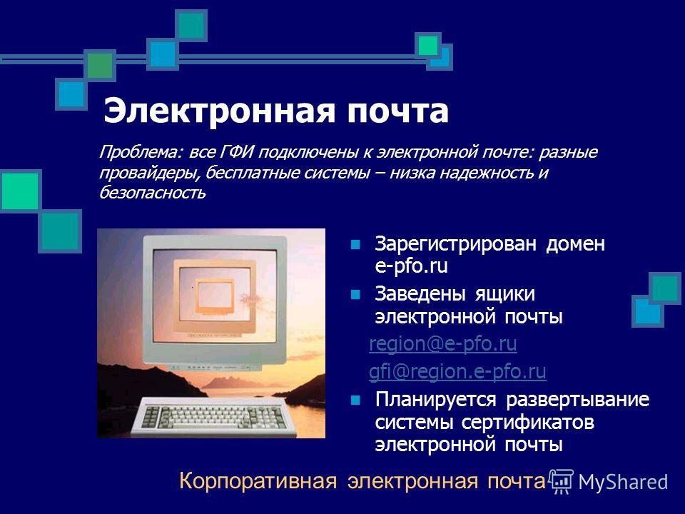 Электронная почта Зарегистрирован домен e-pfo.ru Заведены ящики электронной почты region@e-pfo.ru gfi@region.e-pfo.ru Планируется развертывание системы сертификатов электронной почты Проблема: все ГФИ подключены к электронной почте: разные провайдеры