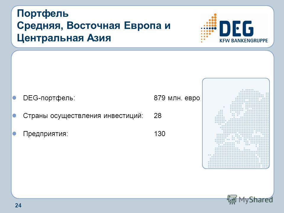 24 Портфель Средняя, Восточная Европа и Центральная Азия DEG-портфель:879 млн. евро Страны осуществления инвестиций:28 Предприятия:130