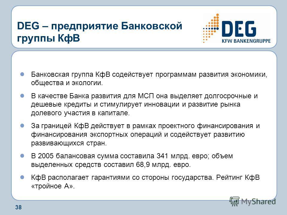 38 Банковская группа КфВ содействует программам развития экономики, общества и экологии. В качестве Банка развития для МСП она выделяет долгосрочные и дешевые кредиты и стимулирует инновации и развитие рынка долевого участия в капитале. За границей К