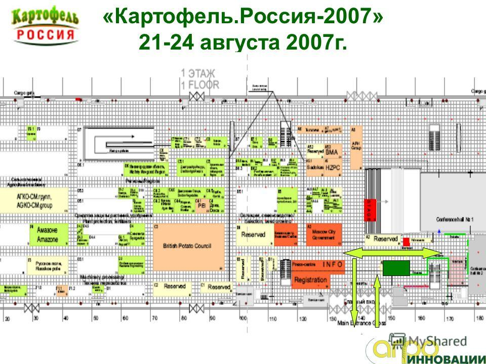 «Картофель.Россия-2007» 21-24 августа 2007г.