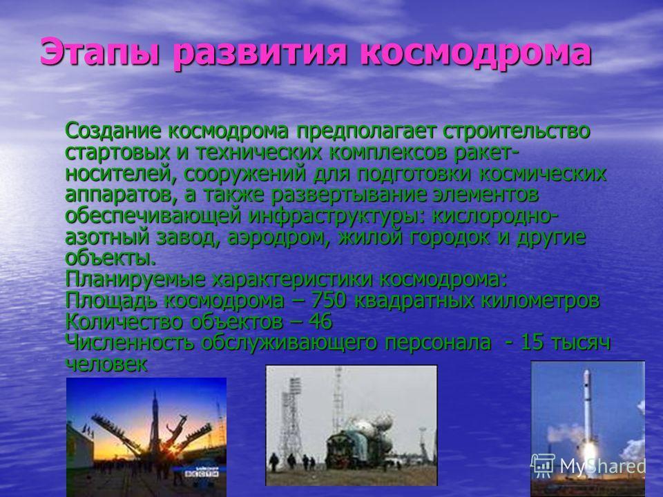 Преимущества создания космодрома «2029»в Дальневосточном регионе 1. Реализуются все требуемые наклонения запуска космических аппаратов 2. Начальный участок траектории полета ракет- носителей не проходит над густонаселенными районами России и над терр