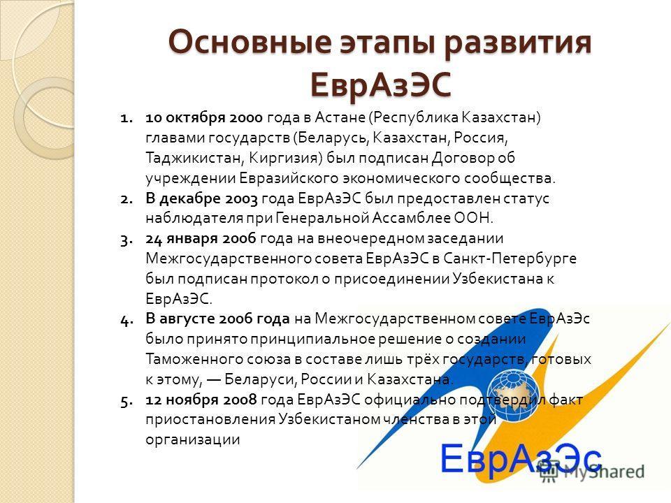 Основные этапы развития ЕврАзЭС 1. 10 октября 2000 года в Астане ( Республика Казахстан ) главами государств ( Беларусь, Казахстан, Россия, Таджикистан, Киргизия ) был подписан Договор об учреждении Евразийского экономического сообщества. 2.В декабре