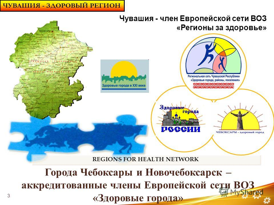 REGIONS FOR HEALTH NETWORK Чувашия - член Европейской сети ВОЗ «Регионы за здоровье» Города Чебоксары и Новочебоксарск – аккредитованные члены Европейской сети ВОЗ «Здоровые города» ЧУВАШИЯ - ЗДОРОВЫЙ РЕГИОН 3