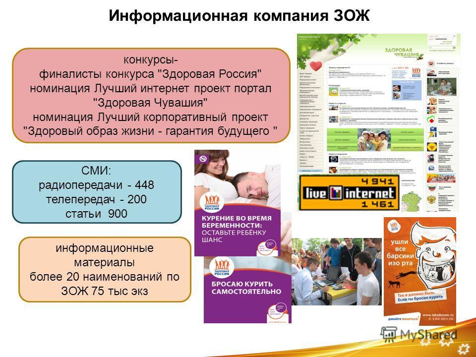 7 Информационная компания ЗОЖ конкурсы- финалисты конкурса