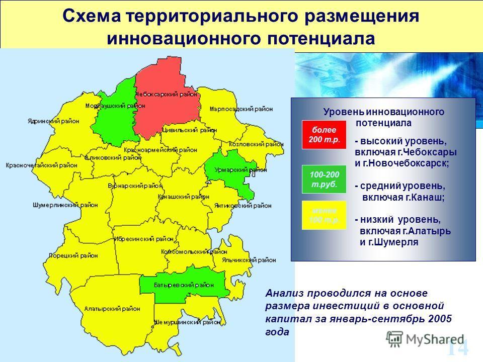 14 Схема территориального