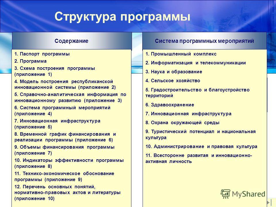 Структура программы СодержаниеСистема программных мероприятий 1. Паспорт программы 2. Программа 3. Схема построения программы (приложение 1) 4. Модель построения республиканской инновационной системы (приложение 2) 5. Справочно-аналитическая информац