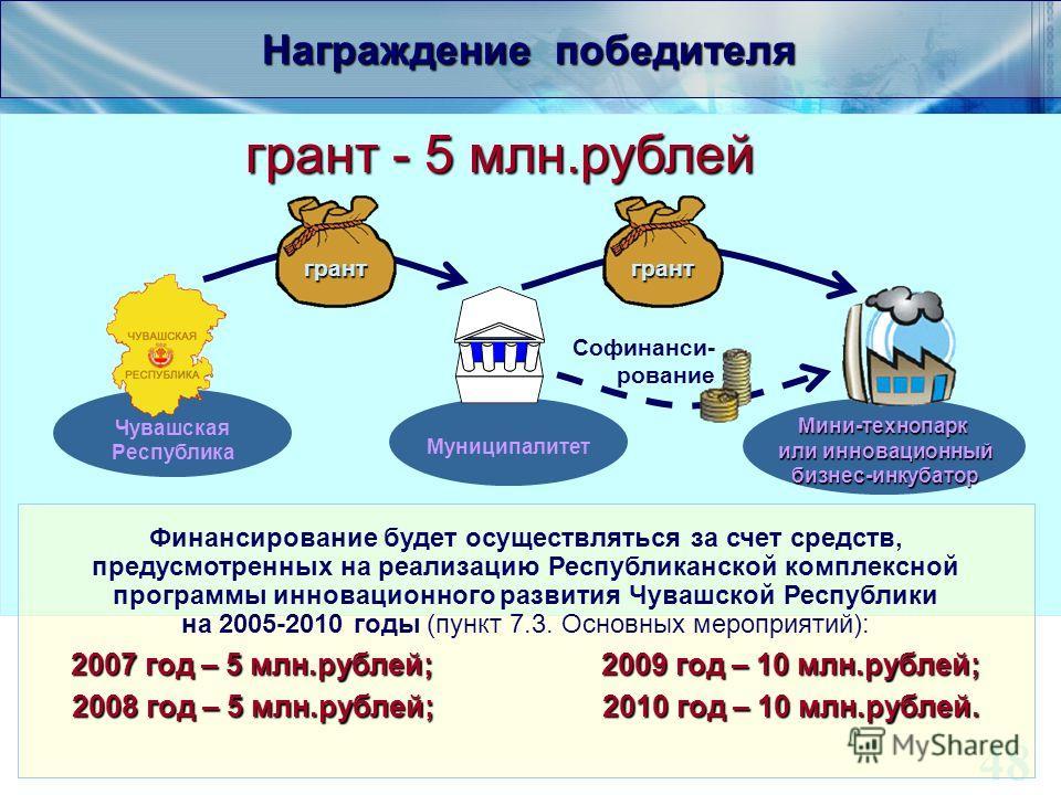 48 Награждение победителя Финансирование будет осуществляться за счет средств, предусмотренных на реализацию Республиканской комплексной программы инновационного развития Чувашской Республики на 2005-2010 годы (пункт 7.3. Основных мероприятий): 2007