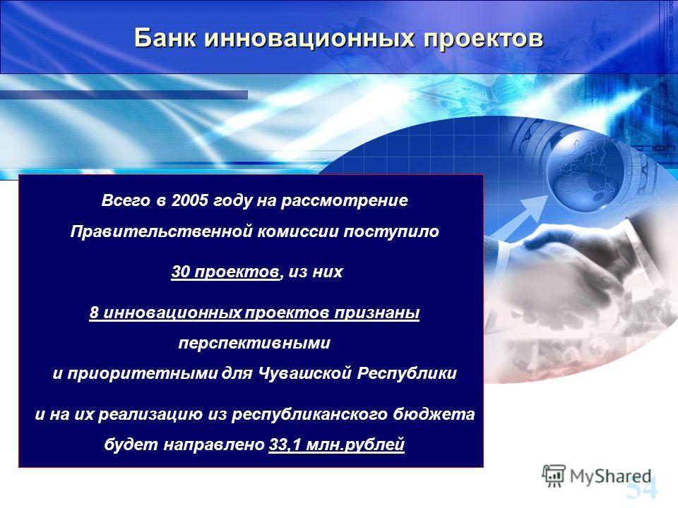 54 Банк инновационных проектов Всего в 2005 году на рассмотрение Правительственной комиссии поступило 30 проектов, из них 8 инновационных проектов признаны перспективными и приоритетными для Чувашской Республики и на их реализацию из республиканского