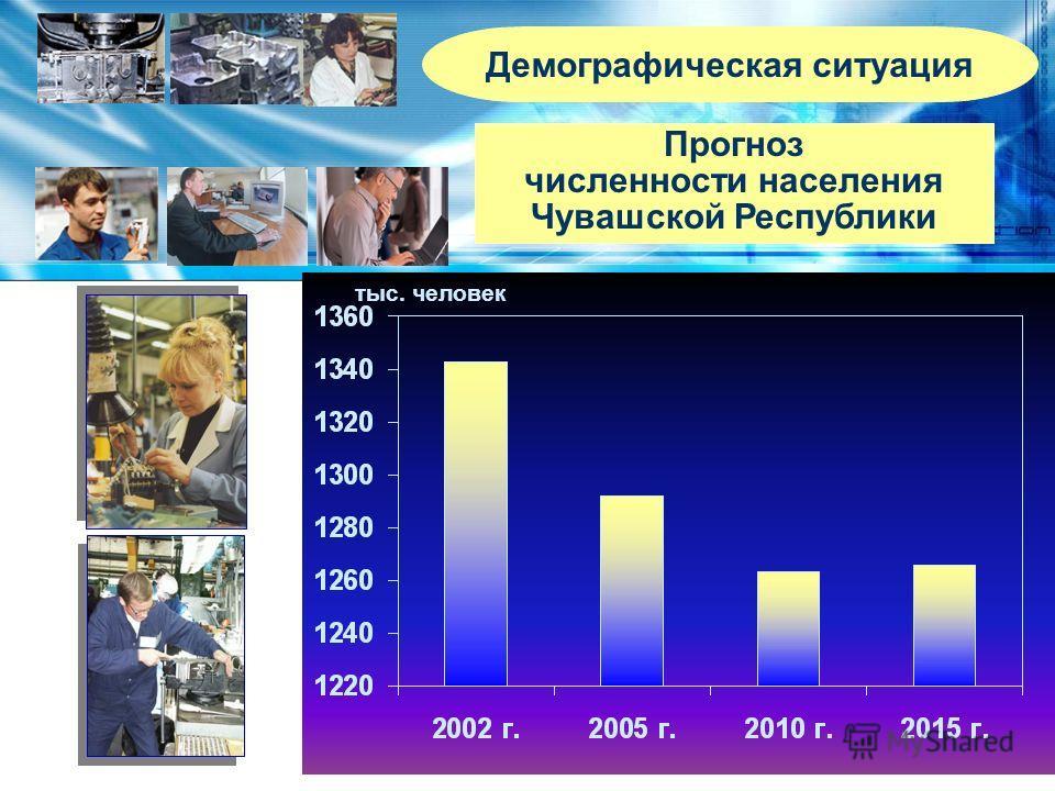 Демографическая ситуация Прогноз численности населения Чувашской Республики тыс. человек