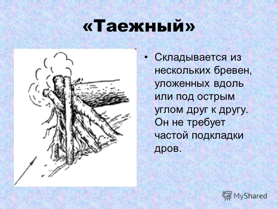 «Таежный» Складывается из нескольких бревен, уложенных вдоль или под острым углом друг к другу. Он не требует частой подкладки дров.