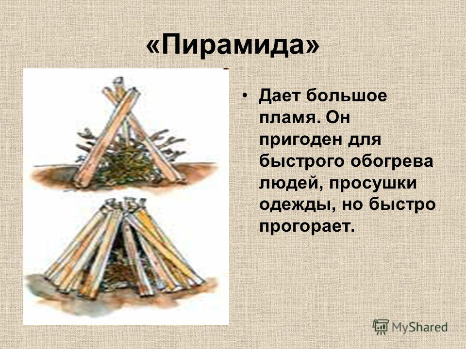 «Пирамида» Дает большое пламя. Он пригоден для быстрого обогрева людей, просушки одежды, но быстро прогорает.