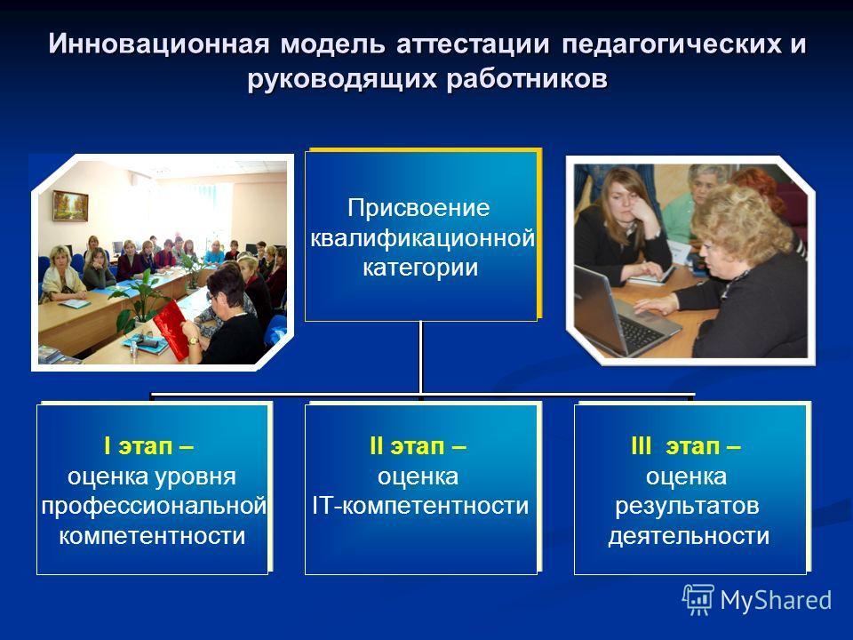 Инновационная модель аттестации педагогических и руководящих работников
