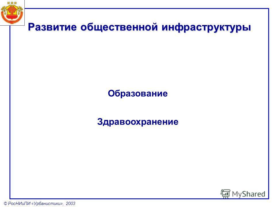© РосНИиПИ «Урбанистики», 2003 Здравоохранение Образование Развитие общественной инфраструктуры