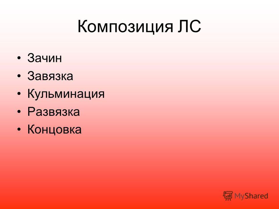 Композиция ЛС Зачин Завязка Кульминация Развязка Концовка