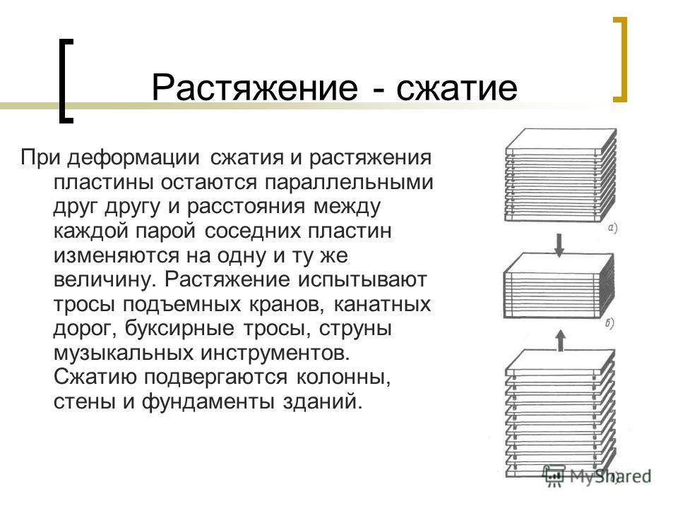 Растяжение - сжатие При деформации сжатия и растяжения пластины остаются параллельными друг другу и расстояния между каждой парой соседних пластин изменяются на одну и ту же величину. Растяжение испытывают тросы подъемных кранов, канатных дорог, букс